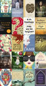 women's Prize for fiction 2013 Longlist