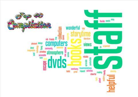 Wordle white