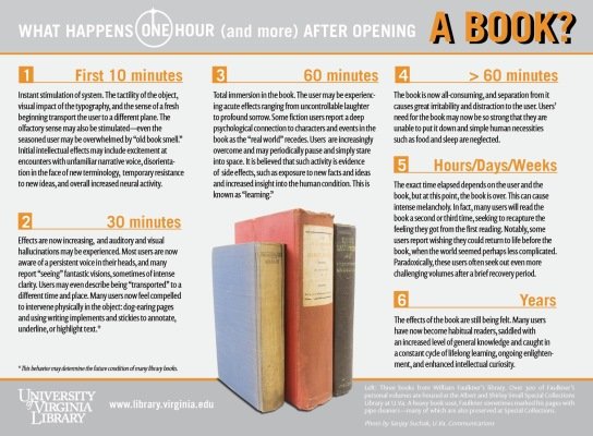 What-happens-to-your-body-after-you-start-reading-a-book-infographic